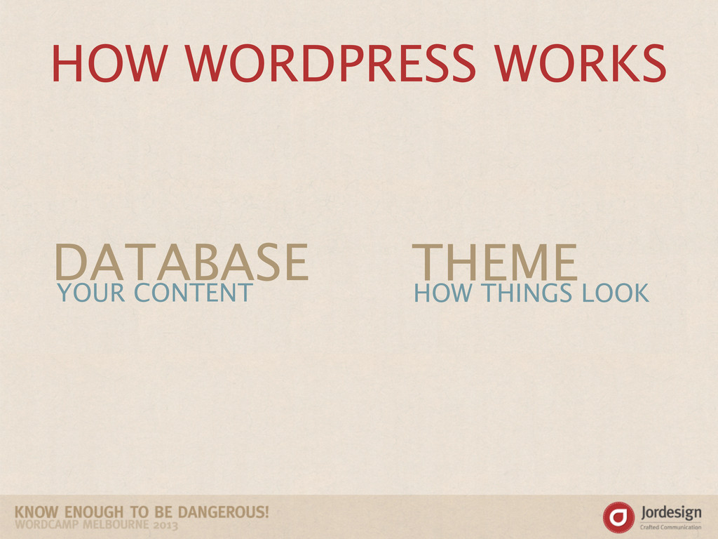 HOW WORDPRESS WORKS DATABASE THEME YOUR CONTENT...