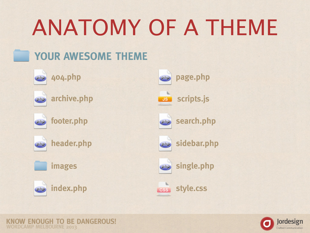 ANATOMY OF A THEME YOUR AWESOME THEME 404.php a...