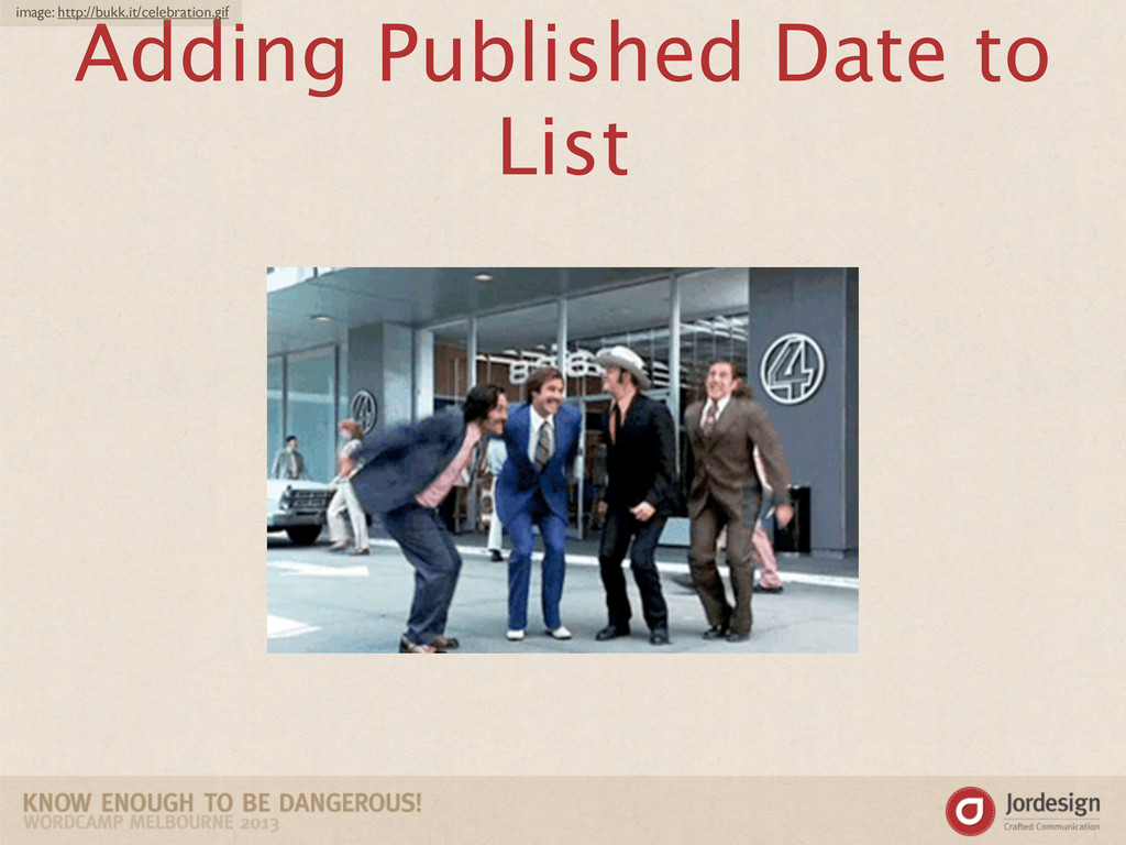 Adding Published Date to List image: http://buk...