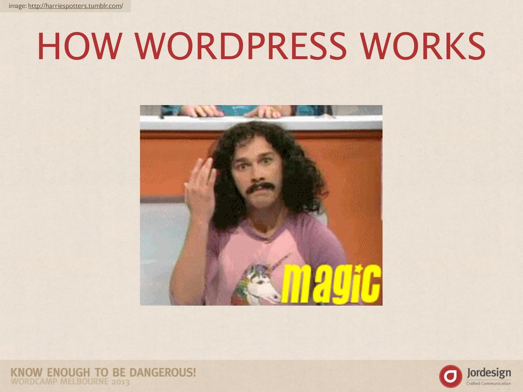 HOW WORDPRESS WORKS image: http://harriespotter...