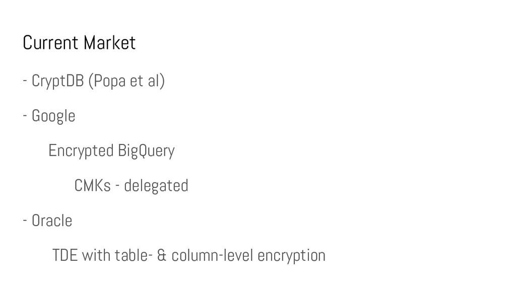 Current Market - CryptDB (Popa et al) - Google ...