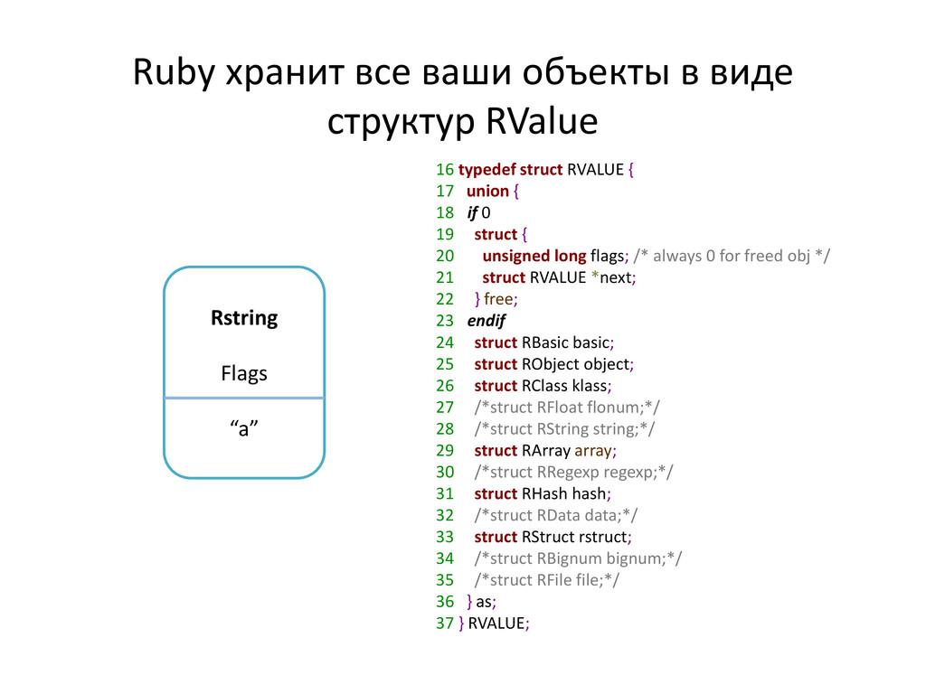 Ruby хранит все ваши объекты в виде структур RV...