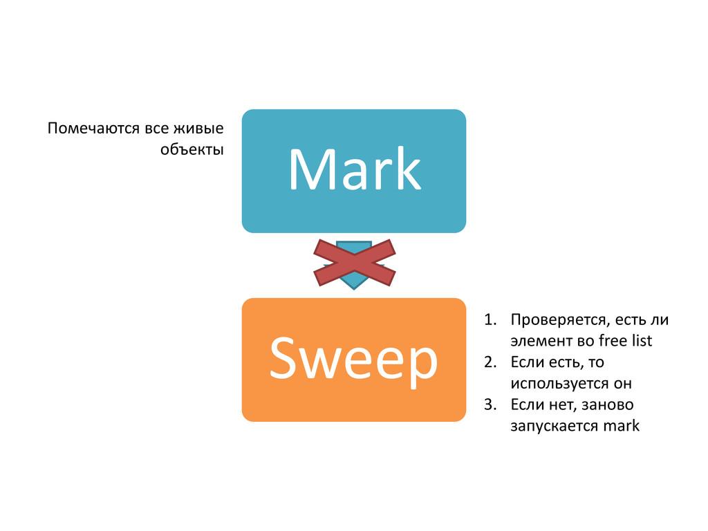 Mark Sweep Помечаются все живые объекты 1. Пров...