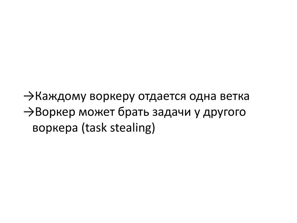 →Каждому воркеру отдается одна ветка →Воркер мо...