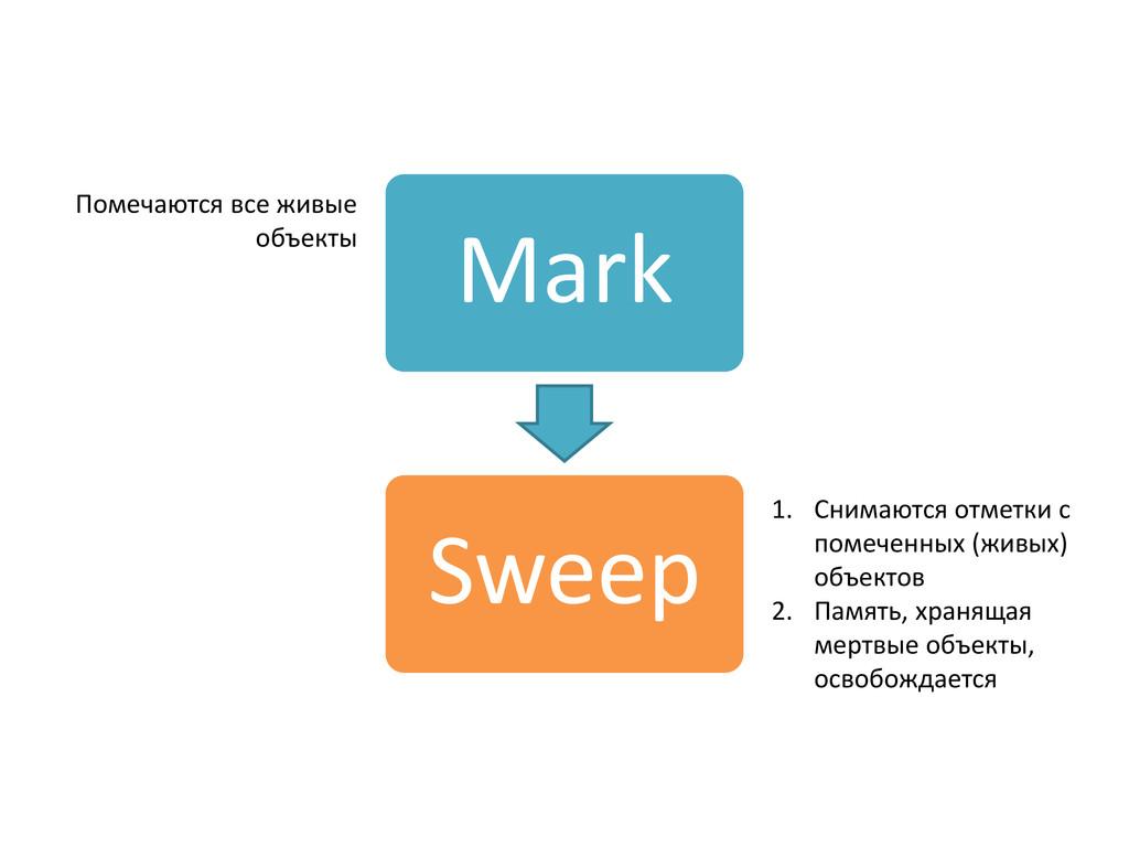 Mark Sweep Помечаются все живые объекты 1. Сним...