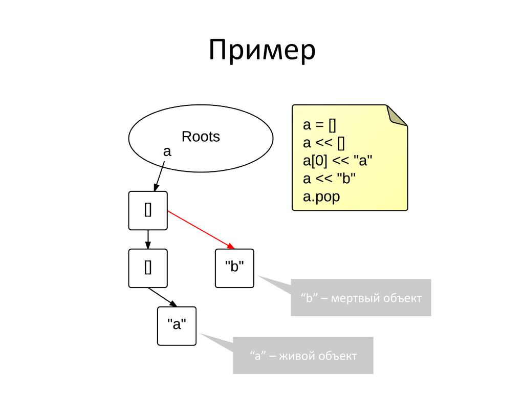 """Пример """"b"""" – мертвый объект """"a"""" – живой объект"""