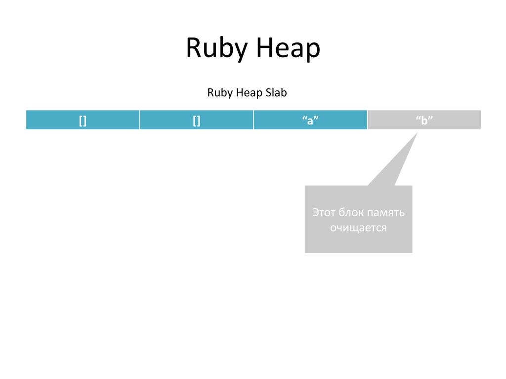 """Ruby Heap [] [] """"a"""" """"b"""" Ruby Heap Slab Этот бло..."""