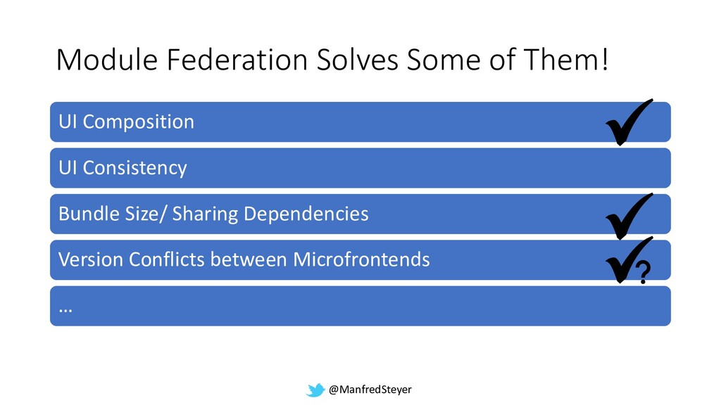 @ManfredSteyer Module Federation Solves Some of...