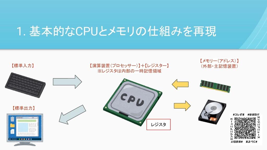 1. 基本的なCPUとメモリの仕組みを再現 レジスタ 【標準入力】 【メモリー(アドレス)】 ...