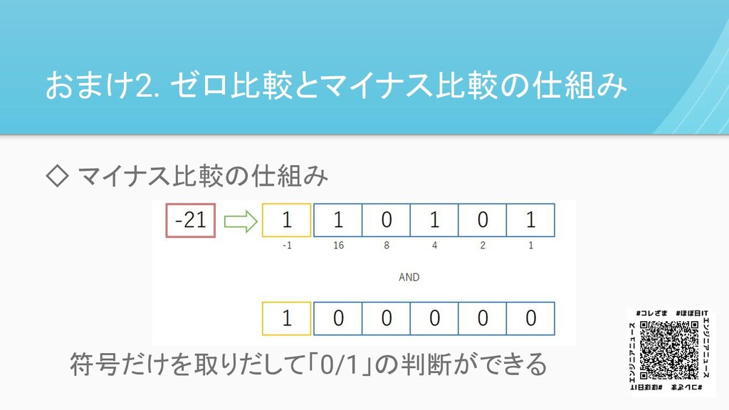 おまけ2. ゼロ比較とマイナス比較の仕組み ◇ マイナス比較の仕組み   符号だけを取りだして...