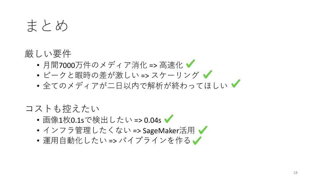 2G0 • /-7000E0!;' => 4?' • (75....