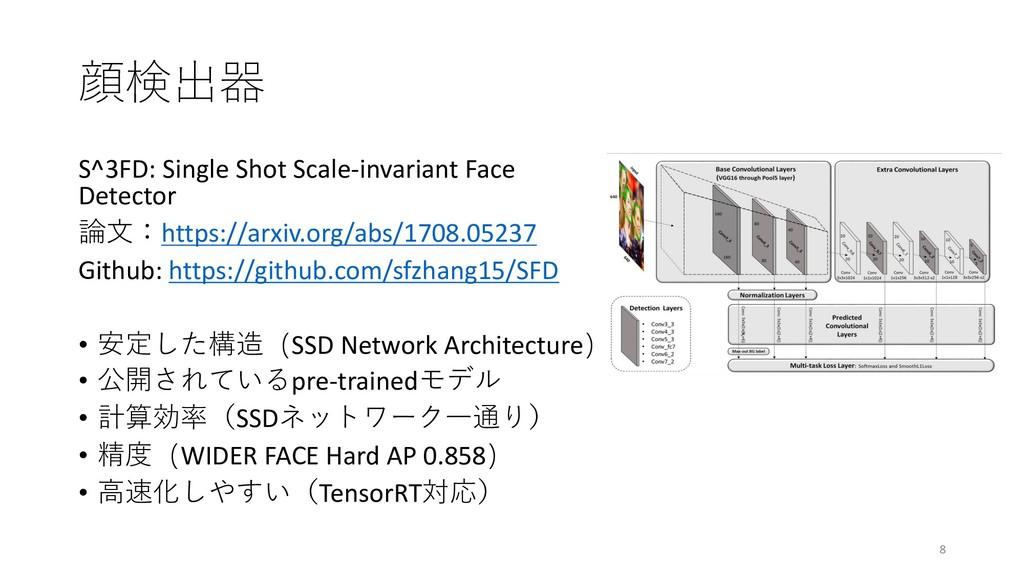 S^3FD: Single Shot Scale-invariant Face De...