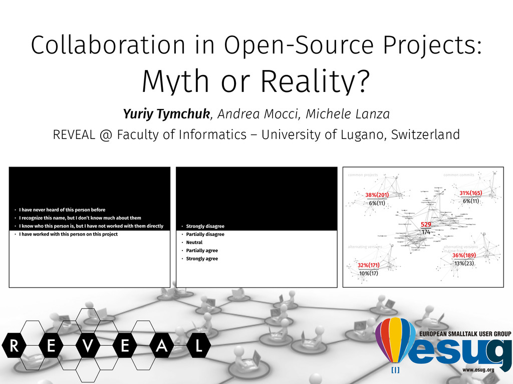 Collaboration in Open-Source Projects: Myth or ...