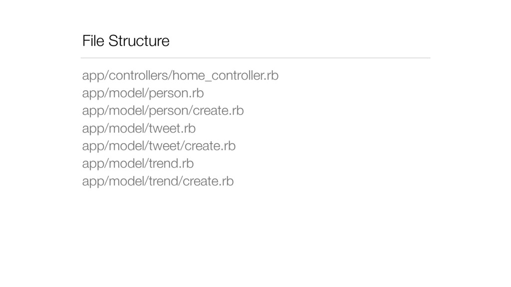 File Structure app/controllers/home_controller....