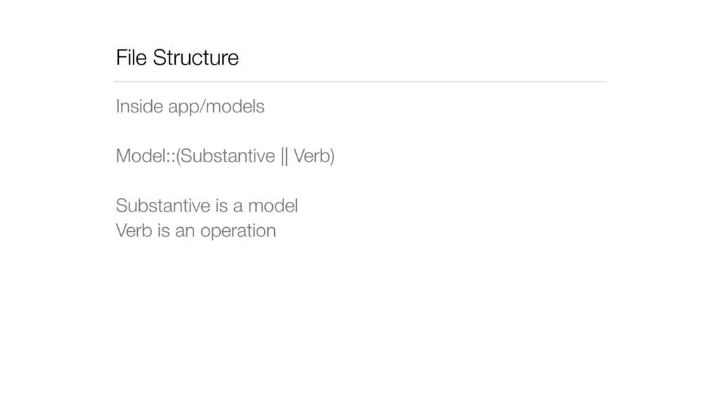 File Structure Inside app/models Model::(Substa...