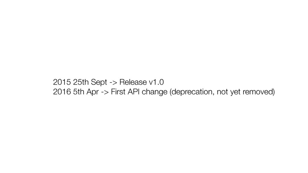 2015 25th Sept -> Release v1.0 2016 5th Apr -> ...