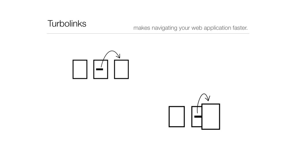 Turbolinks makes navigating your web applicatio...