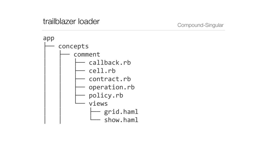 trailblazer loader app  ├── concepts  ...