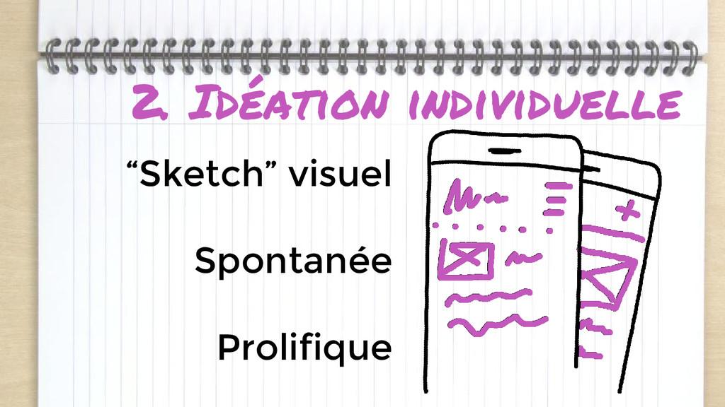"2. Idéation individuelle ""Sketch"" visuel Sponta..."