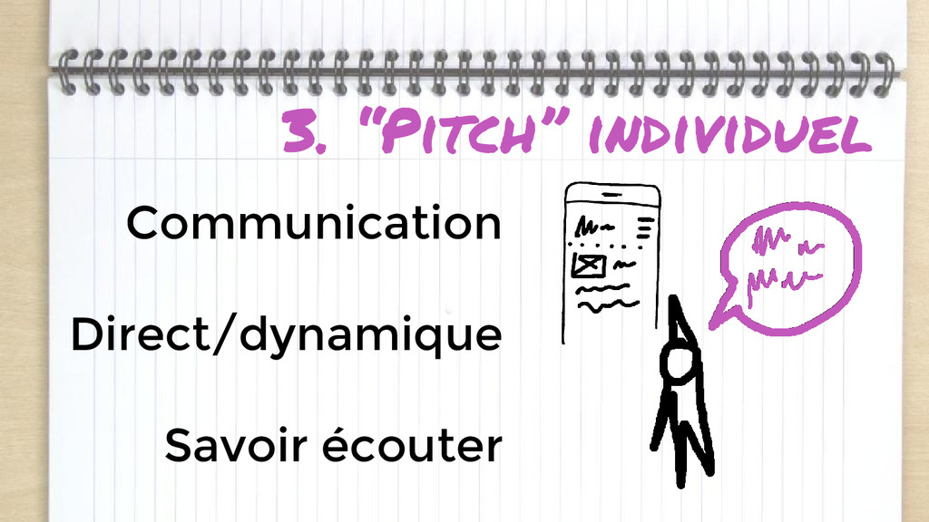 """3. """"Pitch"""" individuel Communication Direct/dyna..."""