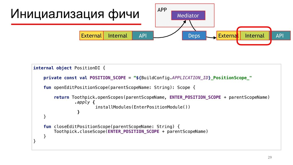Инициализация фичи 29 External Internal API APP...