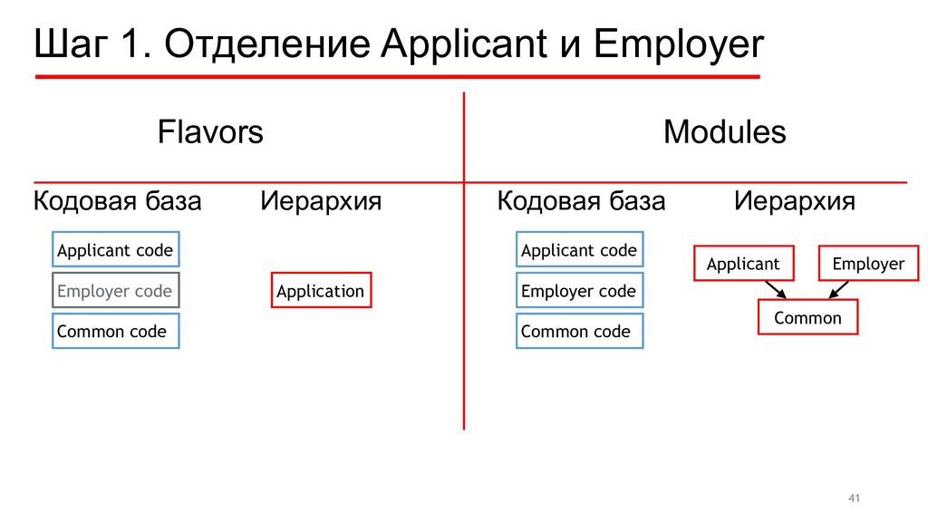 Шаг 1. Отделение Applicant и Employer 41 Applic...