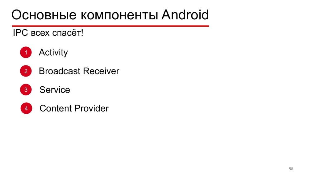 Основные компоненты Android 58 IPC всех спасёт!...