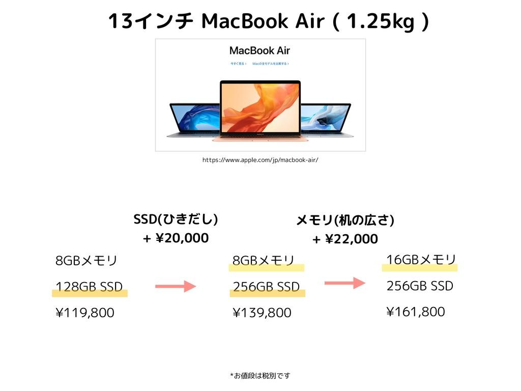 8GBメモリ 128GB SSD ¥119,800 *お値段は税別です 8GBメモリ 256G...