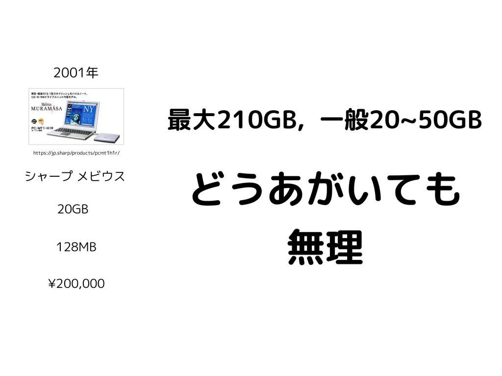 2001年 シャープ メビウス 128MB 20GB ¥200,000 https://jp....