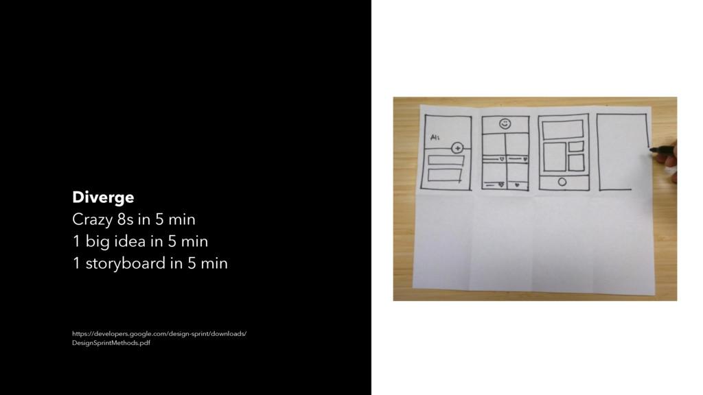 Diverge Crazy 8s in 5 min 1 big idea in 5 min 1...
