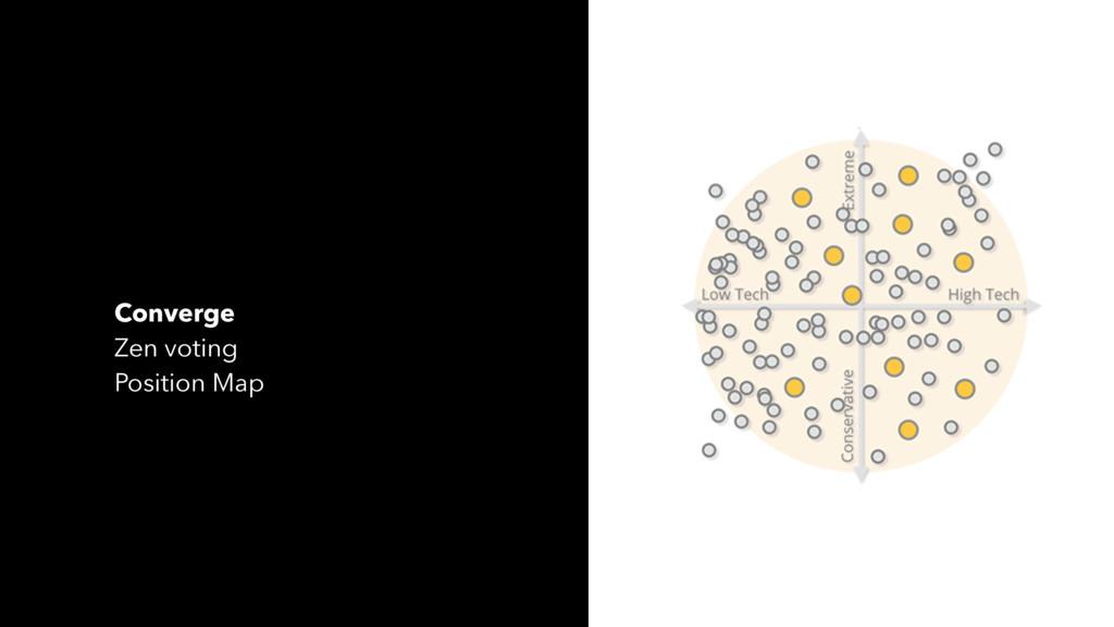 Converge Zen voting Position Map