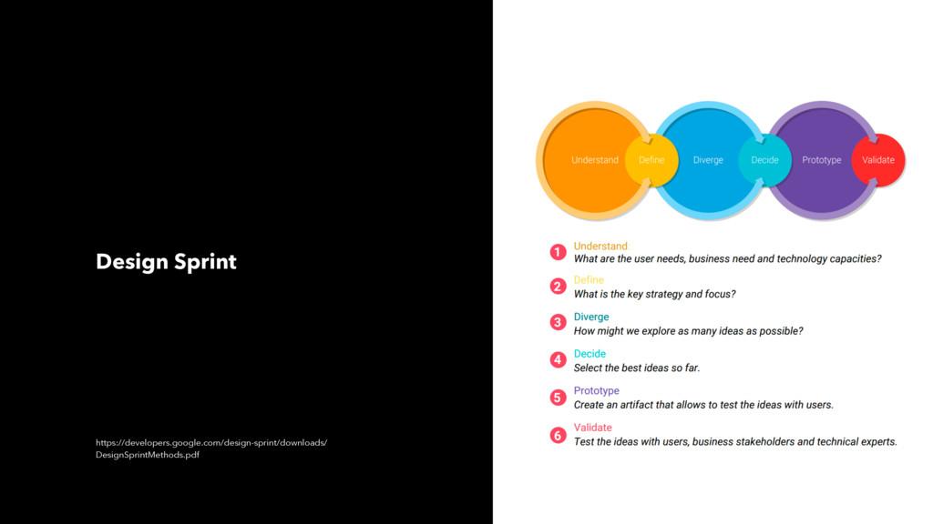 Design Sprint https://developers.google.com/des...
