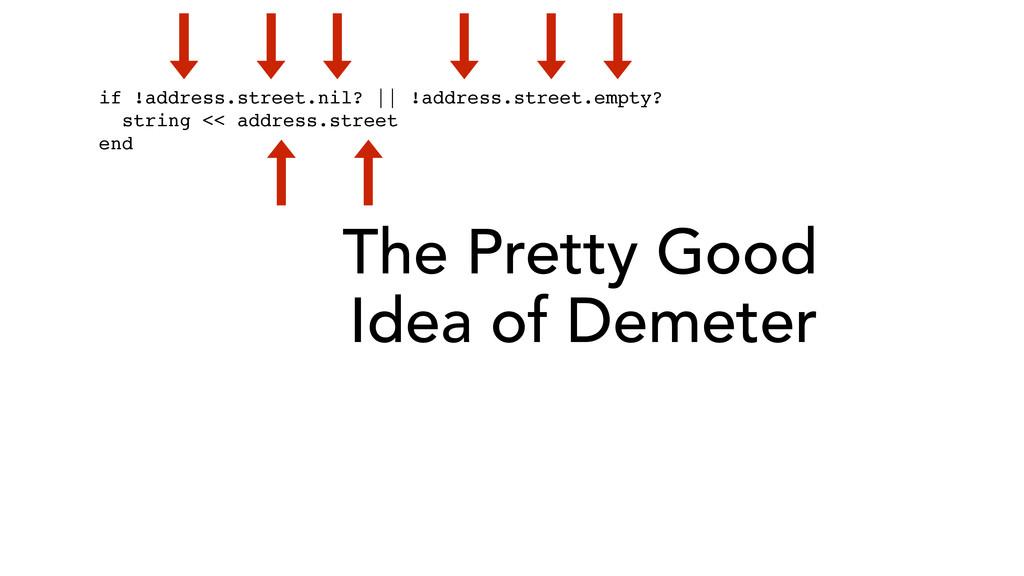 The Pretty Good Idea of Demeter ! ! ! if !addre...