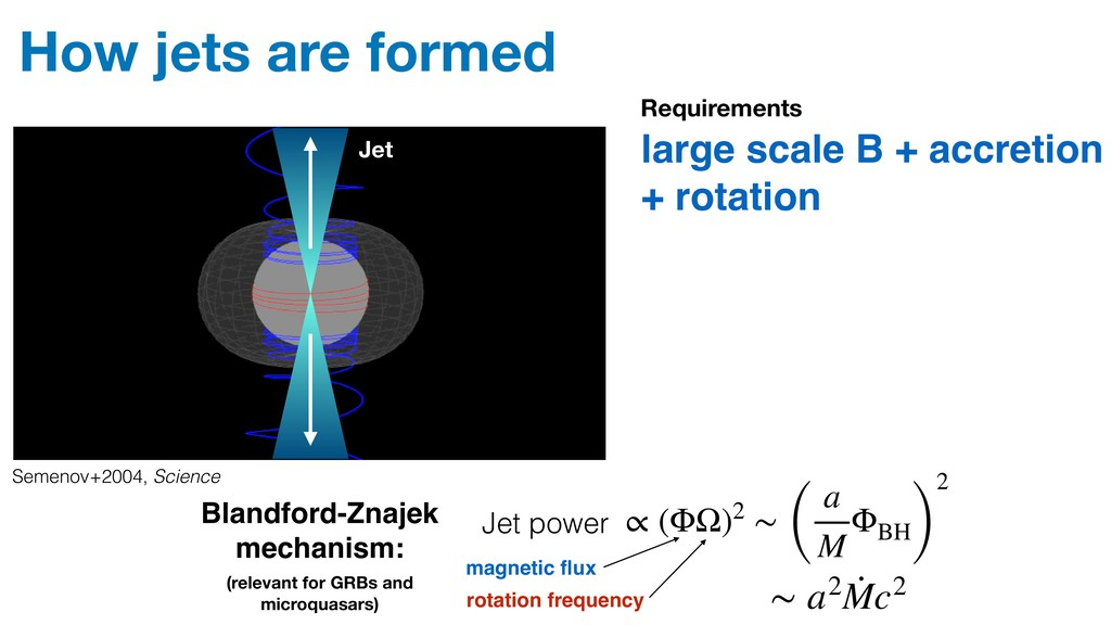 How jets are formed large scale B + accretion +...