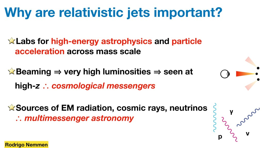 Why are relativistic jets important? Labs for h...
