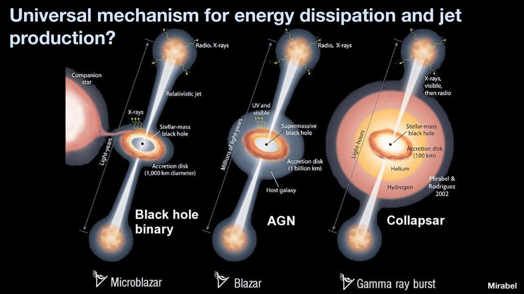 Universal mechanism for energy dissipation and ...