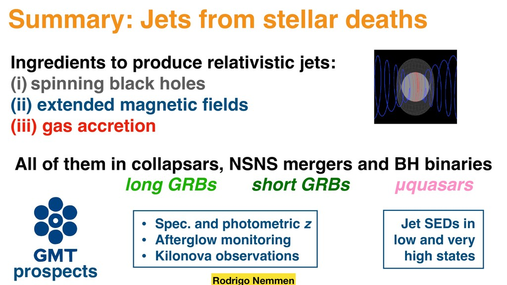 Summary: Jets from stellar deaths Ingredients t...