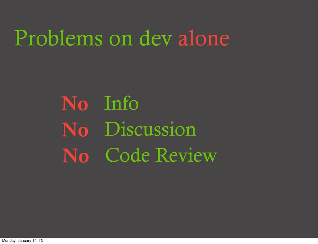 Problems on dev alone No Info No Discussion No ...