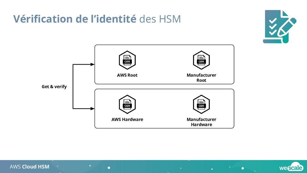 Vérification de l'identité des HSM AWS Cloud HSM...