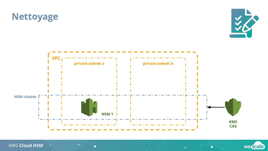 Nettoyage AWS Cloud HSM VPC private subnet a pr...