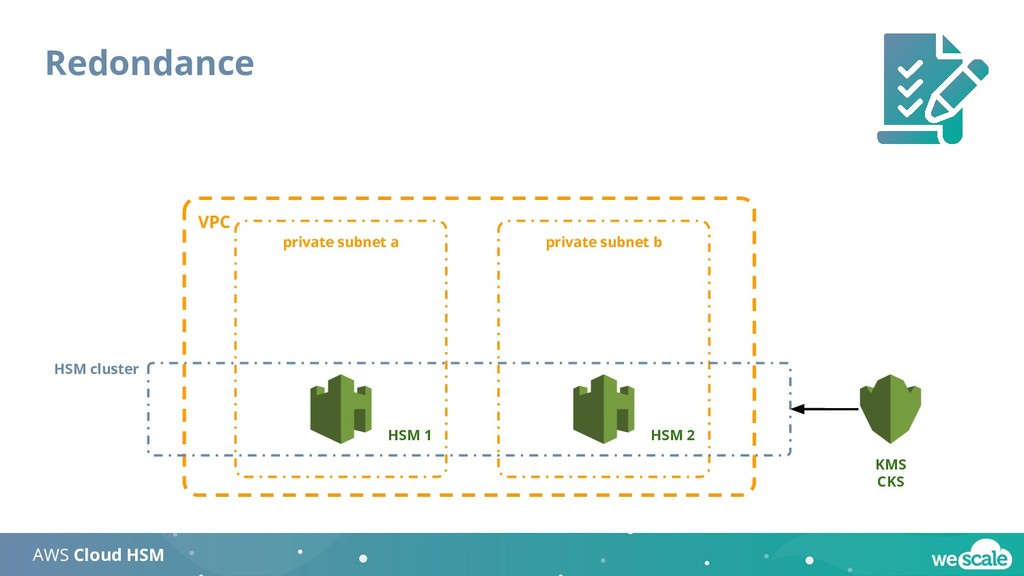 Redondance AWS Cloud HSM VPC private subnet a p...