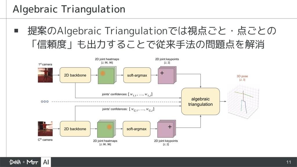▪ 提案のAlgebraic Triangulationでは視点ごと・点ごとの 「信頼度」も出...