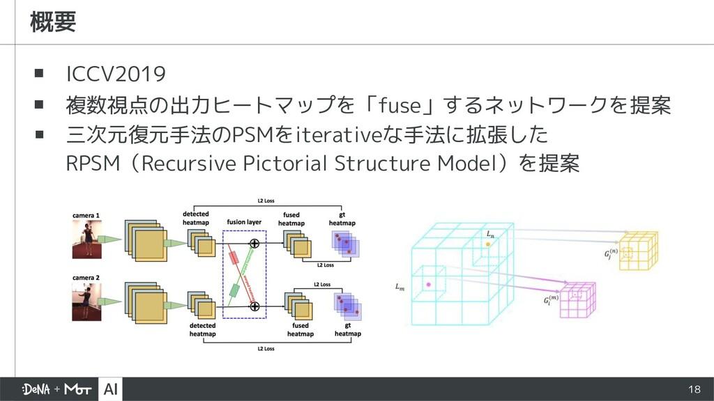 ▪ ICCV2019 ▪ 複数視点の出力ヒートマップを「fuse」するネットワークを提案 ▪ ...