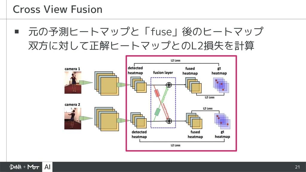 ▪ 元の予測ヒートマップと「fuse」後のヒートマップ 双方に対して正解ヒートマップとのL2損...