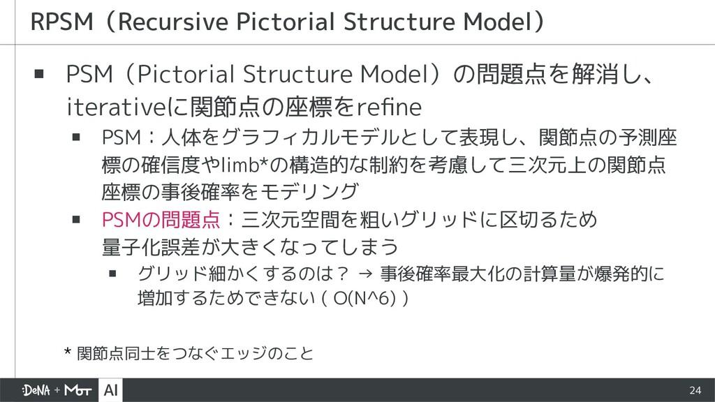 ▪ PSM(Pictorial Structure Model)の問題点を解消し、 itera...