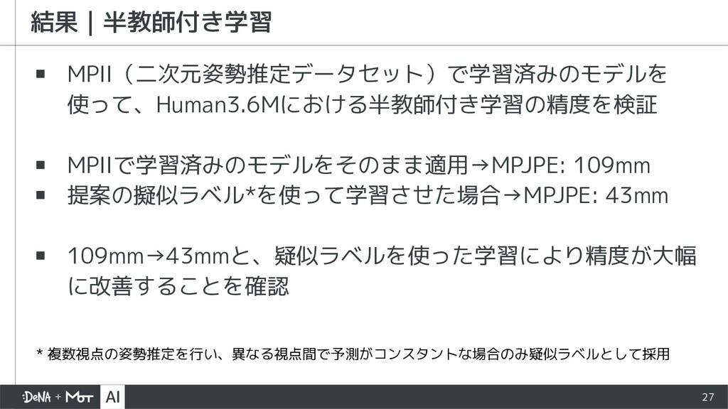 ▪ MPII(二次元姿勢推定データセット)で学習済みのモデルを 使って、Human3.6Mにお...