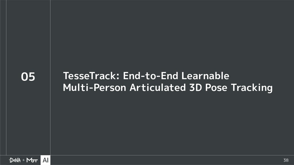 38 05 TesseTrack: End-to-End Learnable Multi-Pe...