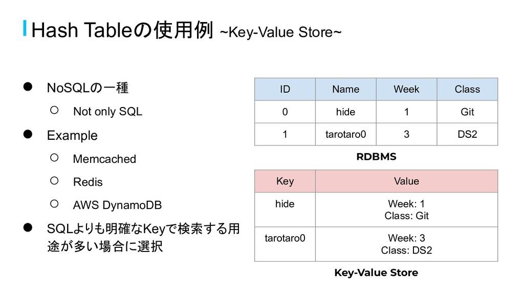 Hash Tableの使用例 ~Key-Value Store~ ● NoSQLの一種 ○ N...