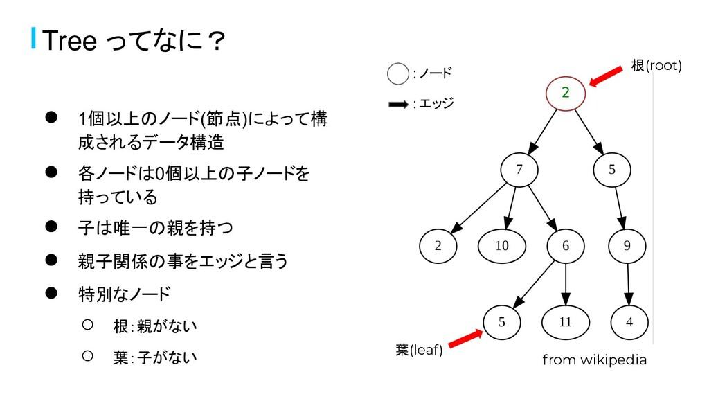 ● 1個以上のノード(節点)によって構 成されるデータ構造 ● 各ノードは0個以上の子ノードを...