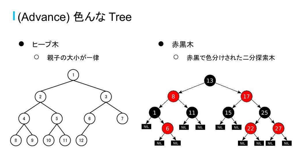 ● ヒープ木 ○ 親子の大小が一律 (Advance) 色んな Tree ● 赤黒木 ○ 赤黒...